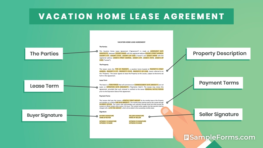 VACATION HOME LEASE AGREEMENT