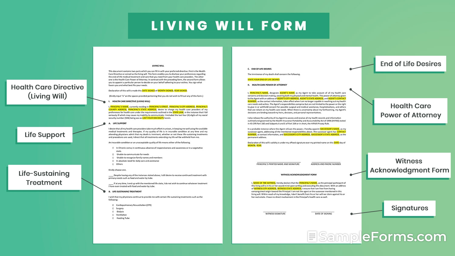 Living-Will-Form