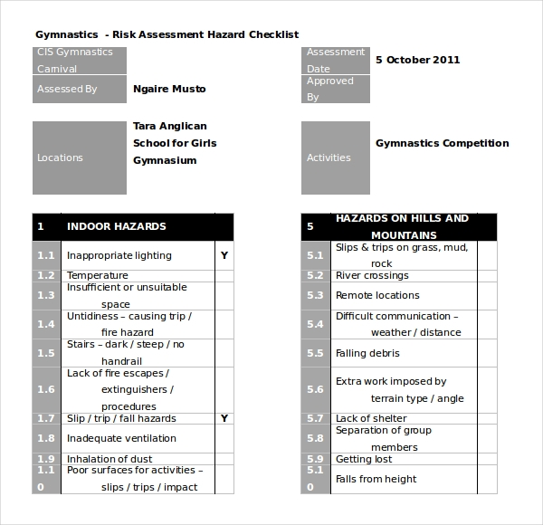 gym risk assessment form