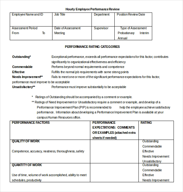 hourly employee review form