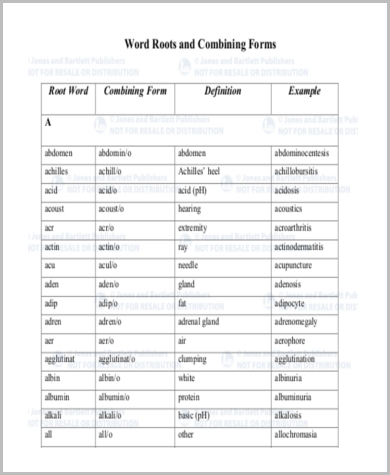 medical combining word form