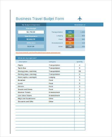 Sample Travel Budget Forms - 7+ Free Documents in Word, PDF