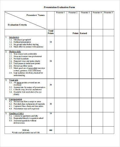 communication presentation evaluation form