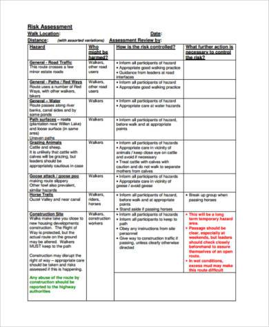 construction risk assessment form in pdf
