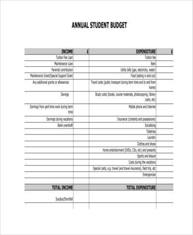 Free Budget Form. Personal Monthly Budget Form 35 Free Budget Form