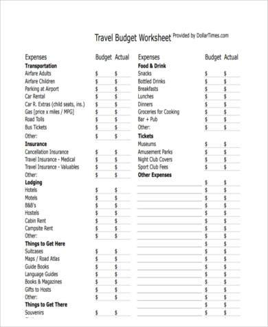 free travel budget form