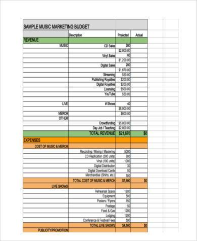 Sample Marketing Budget Template | Return On U2026 Marketing Budget Planning  Excel Template. This Business Excel Template Can Be Used As You Do Your  Market ...