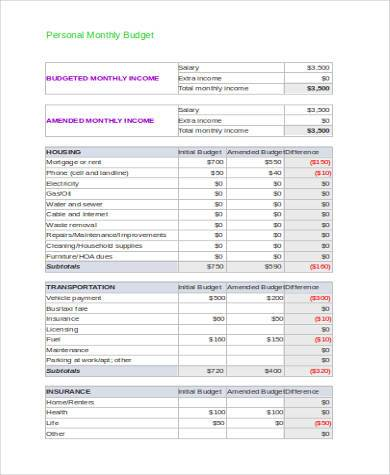 sample personal budget forms 8 free documents in word pdf excel