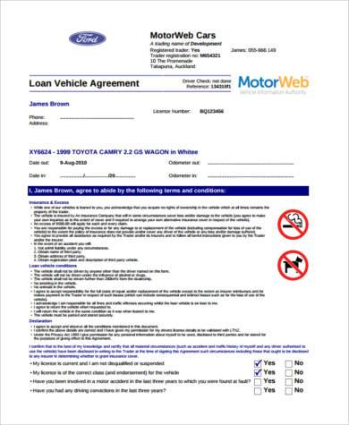 personal car loan agreement form