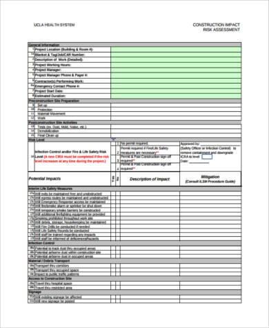 printable construction risk assessment form