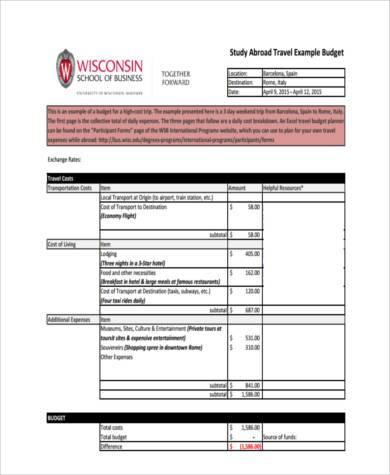 printable travel budget form