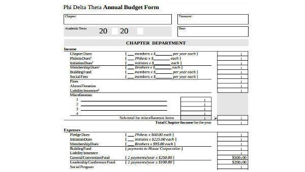 sample annual budget forms 8 free documents in word pdf
