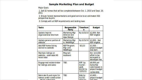 Free 6 Sample Marketing Budget Forms In Ms Word Pdf