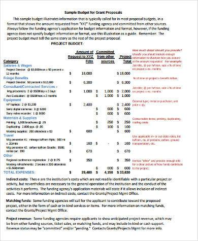 sample of grant proposal budget form