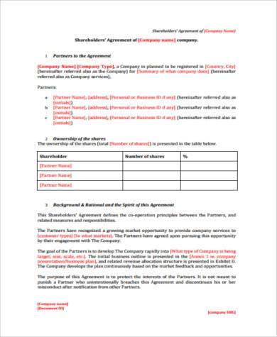 simple shareholder agreement form
