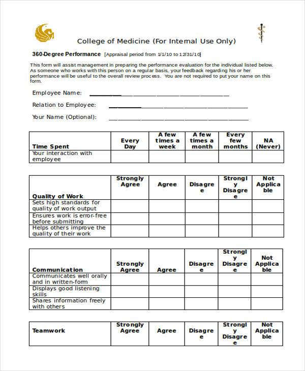 28 Sample Appraisal Formats Free Sample Example Format Download – Performance Appraisal Example