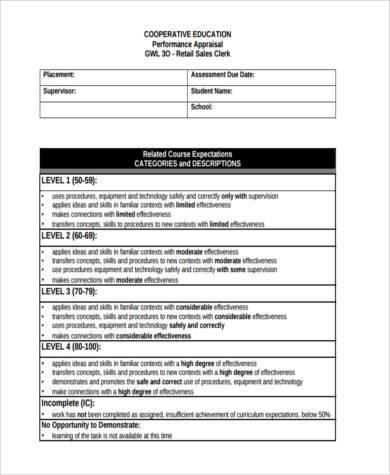 basic retail appraisal form