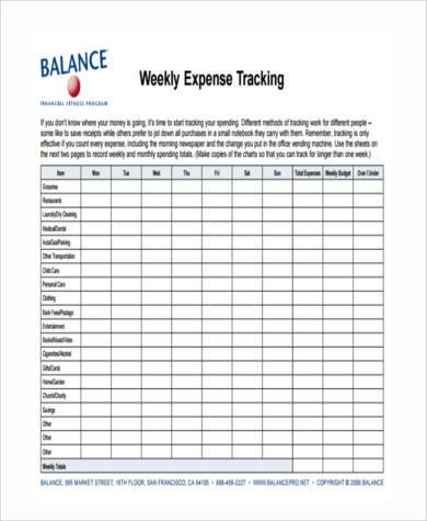 Sample Weekly Budget Forms 7 Free Documents In Word Pdf