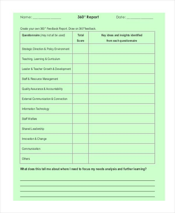 10 Different 360 Degree Feedback Forms