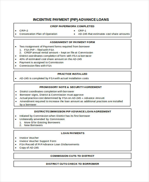 advance payment invoice form2