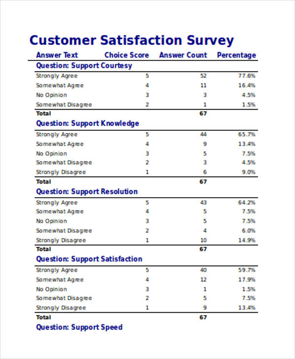 customer satisfaction survey form4