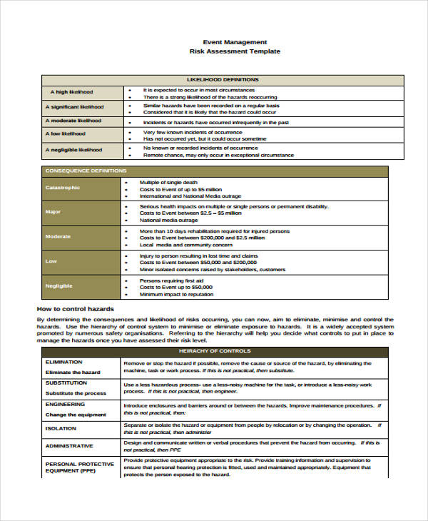 Sample security assessment for Facility security plan template