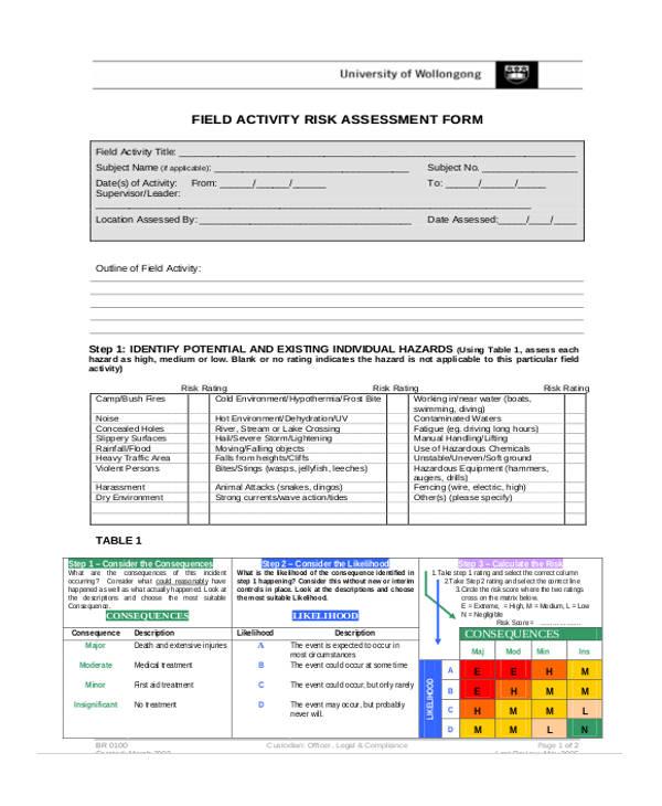 field activity risk assessment form1