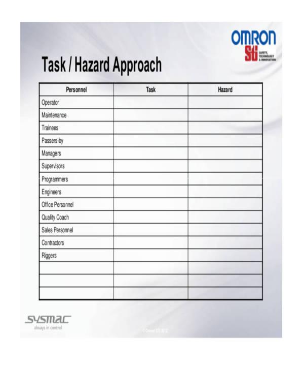 machine safety risk assessment form1