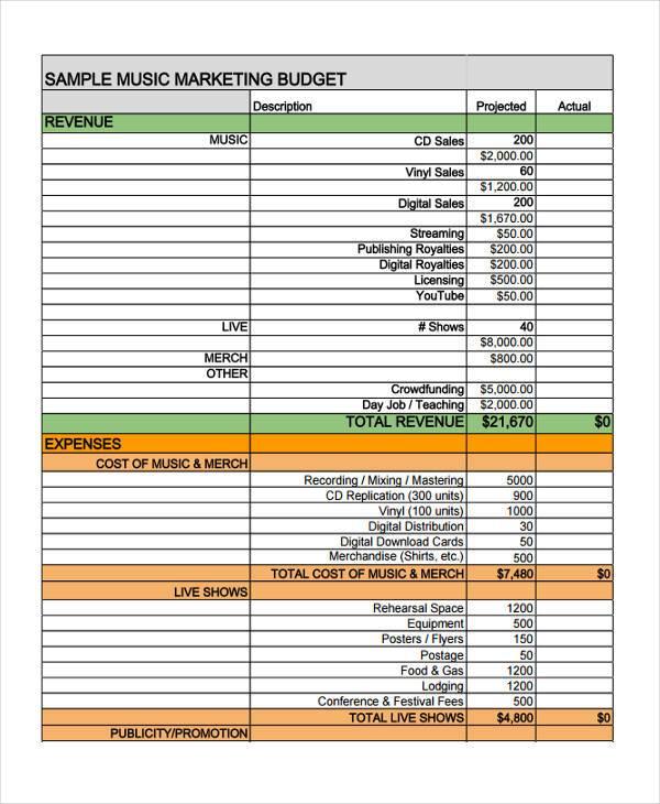 music marketing budget form