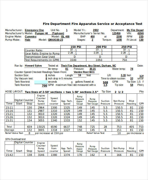 pump service test form