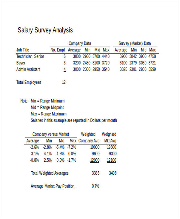 salary survey analysis