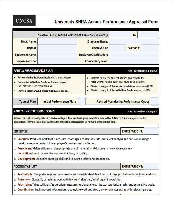 annual business appraisal