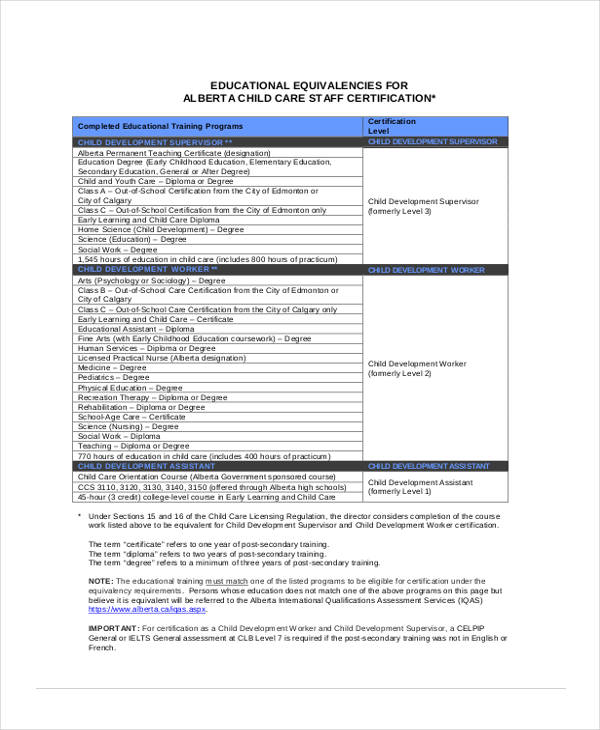 child care certification application form