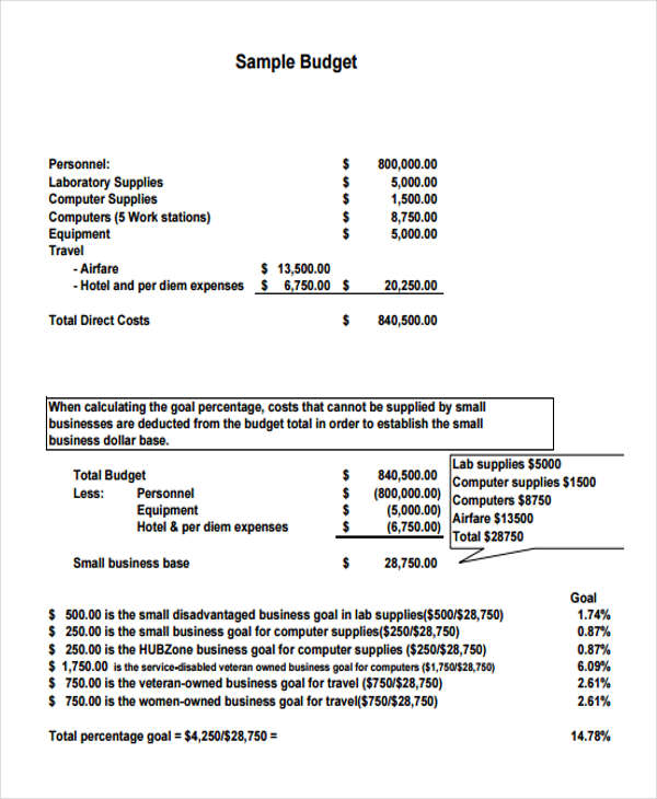 Business Budget Form  Free Sample Example Format Download