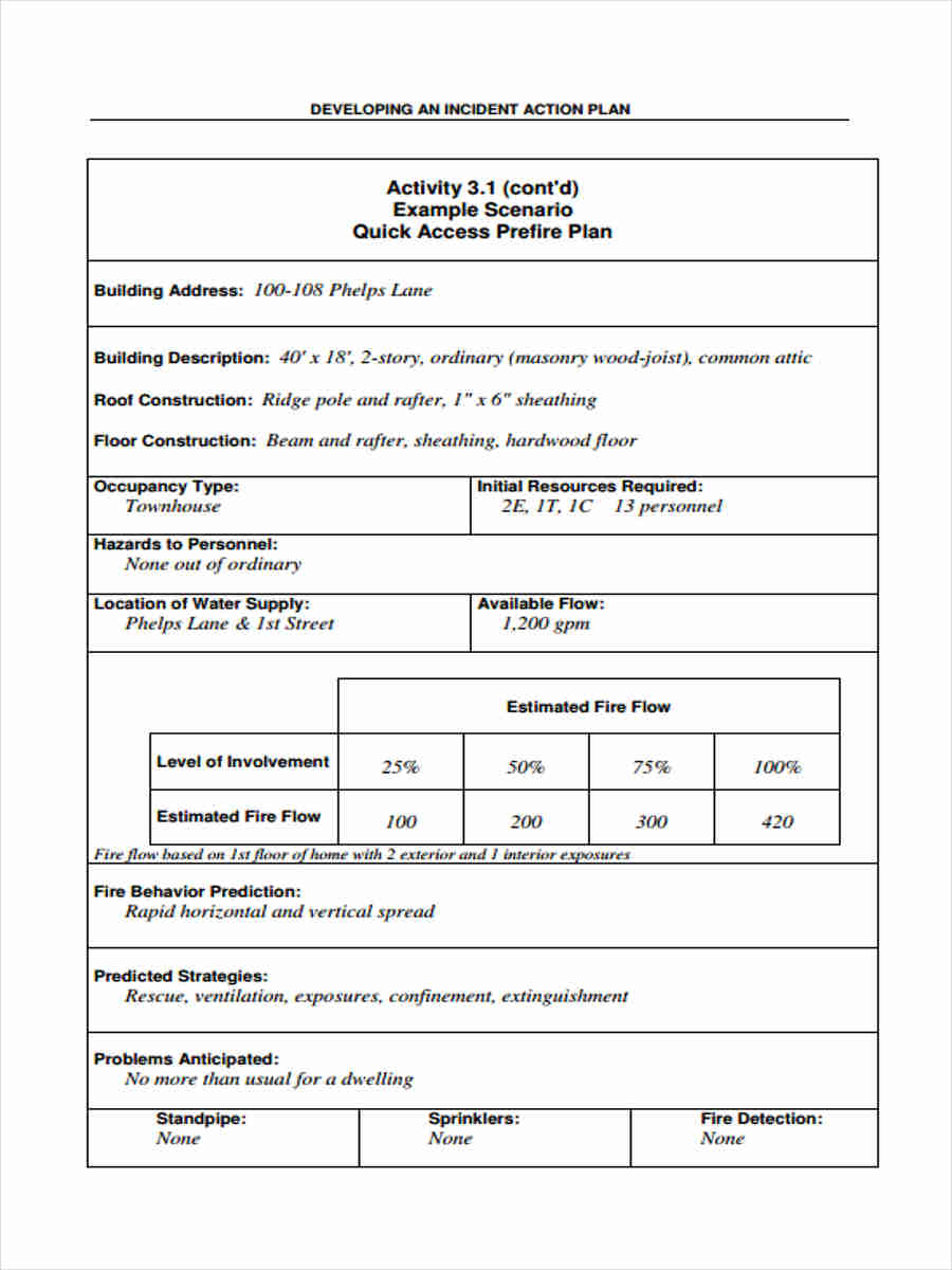 7 Incident Action Forms Samples - Free Sample, Example Format Download