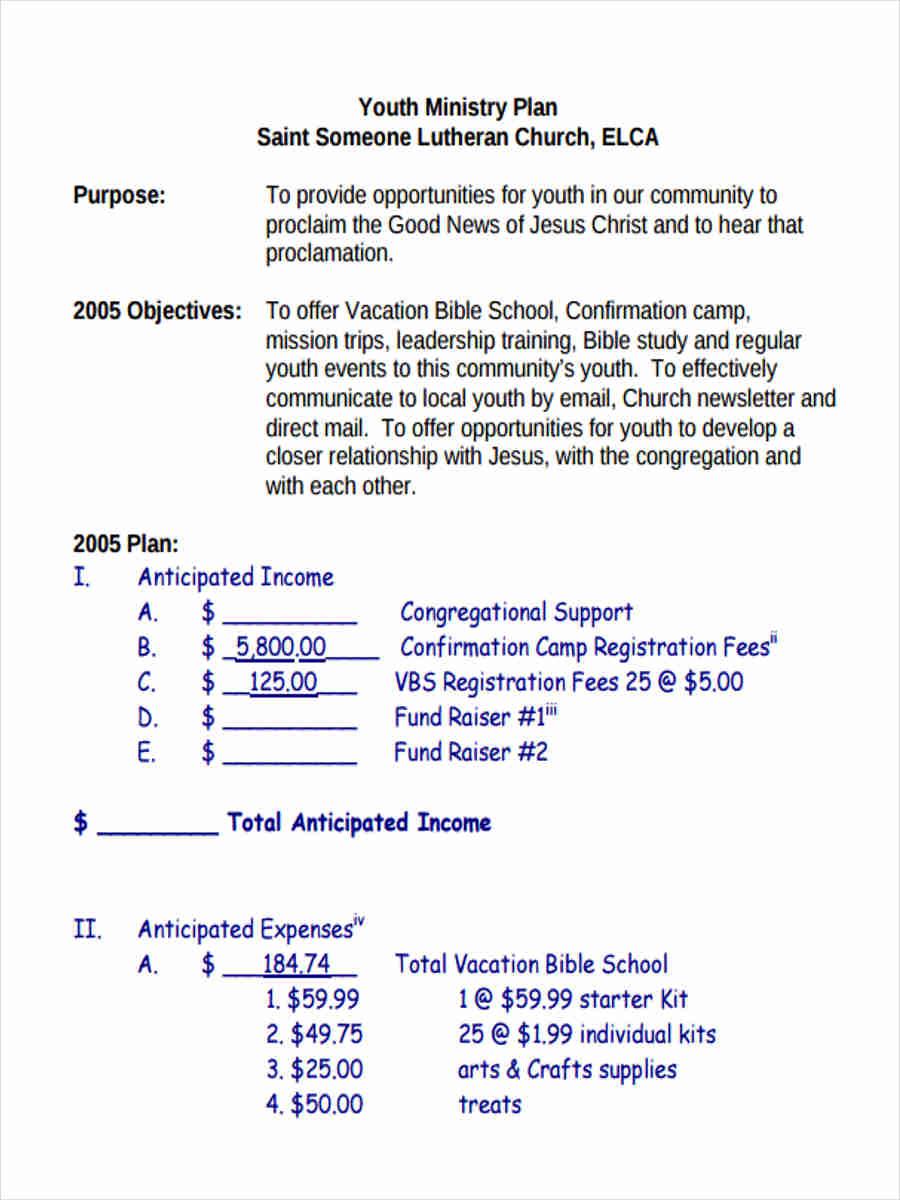 youth church budget