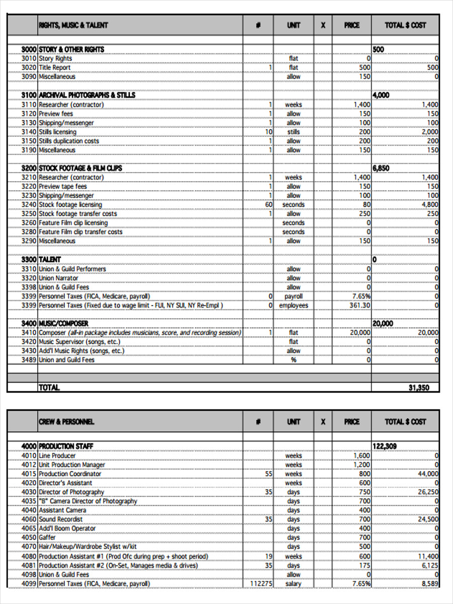Film Budget Forms - 5+ Free Documents in Word, PDF