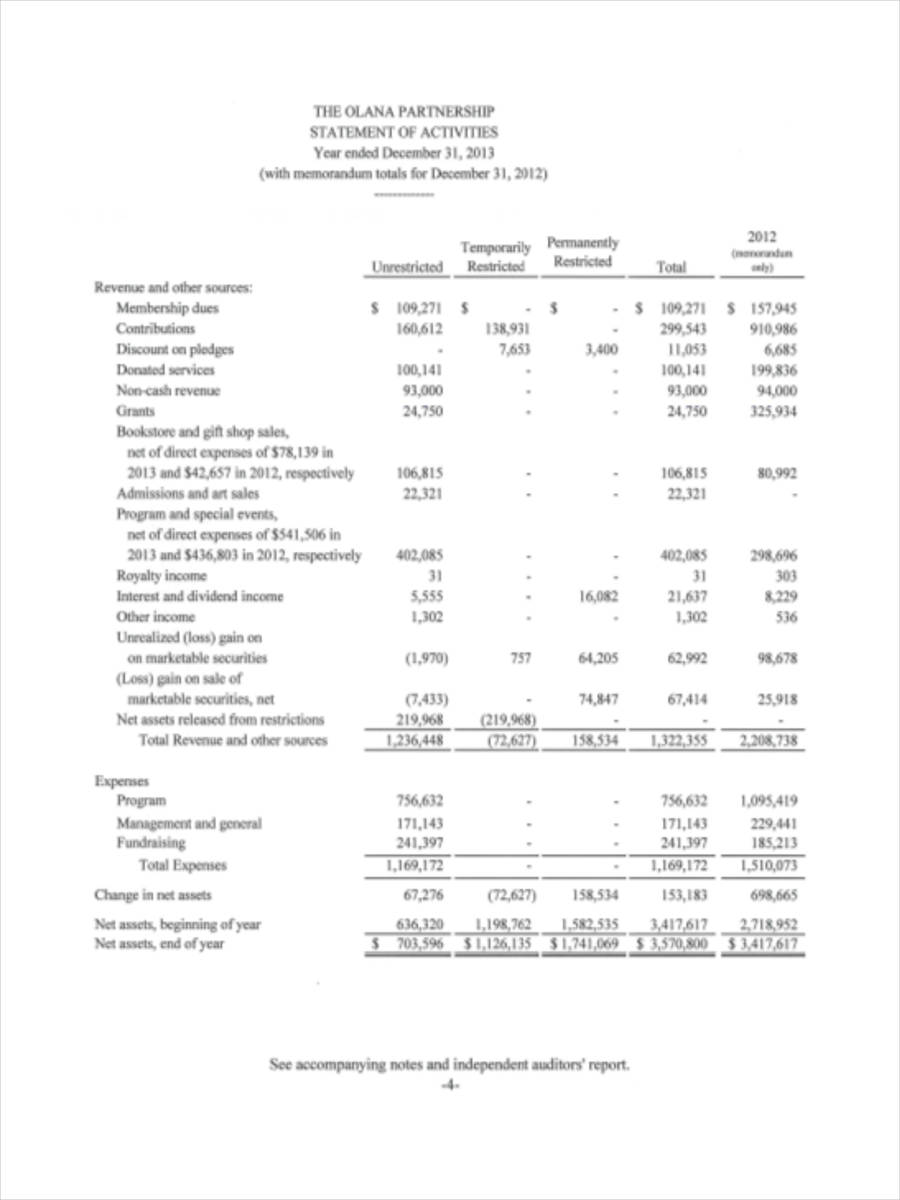 Free 22 Sample Financial Statement Forms In Pdf Word