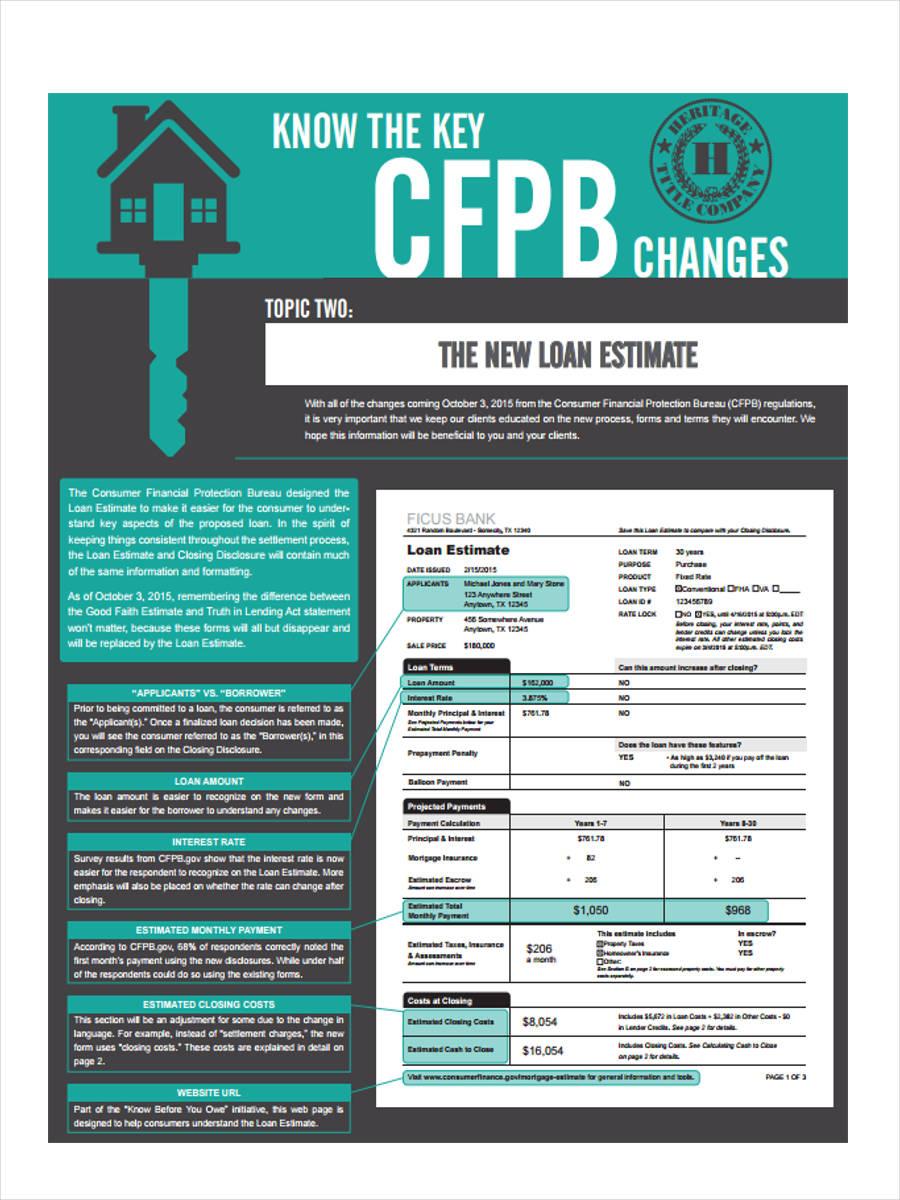 proposed loan estimate