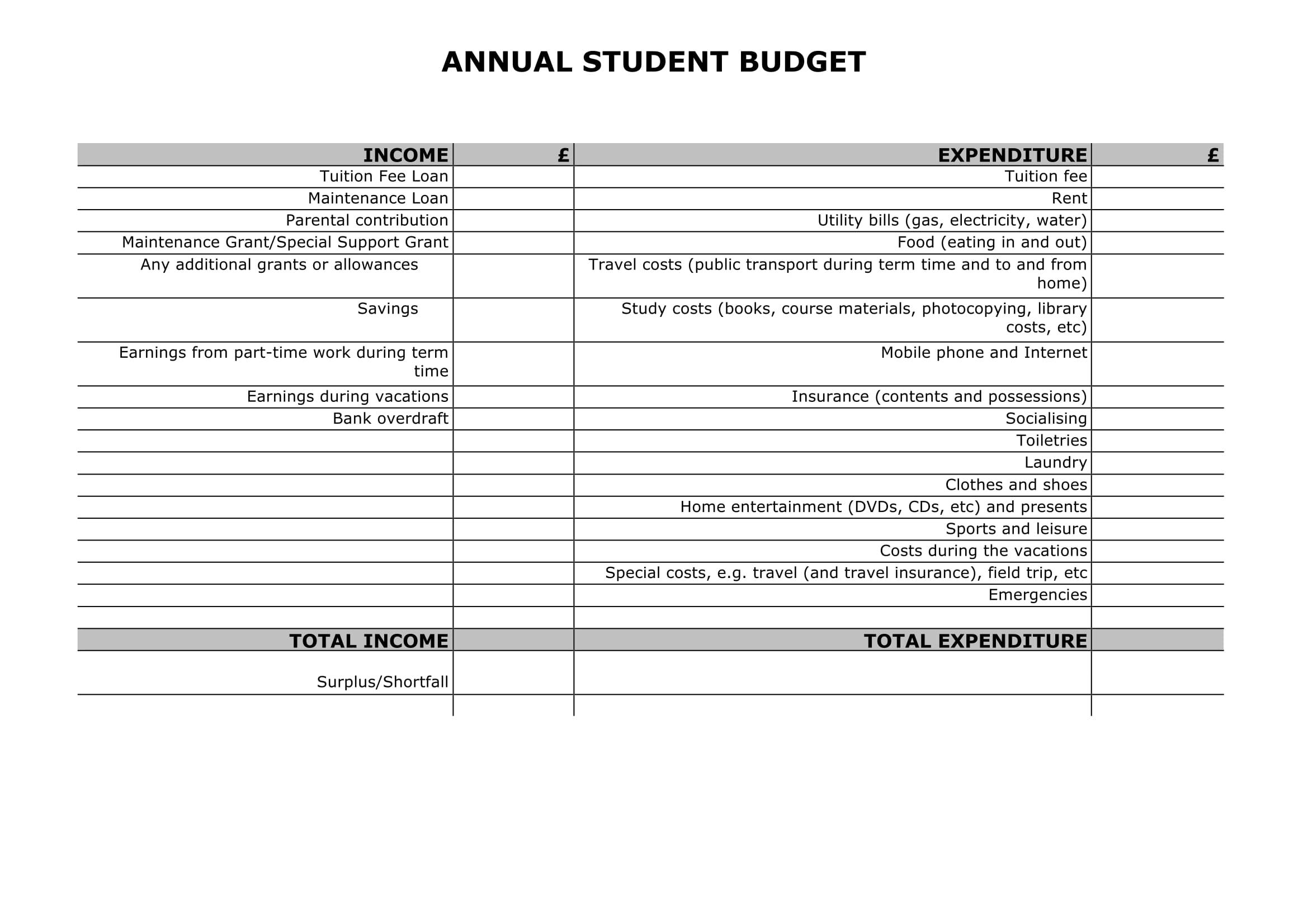 student budget form sample 1