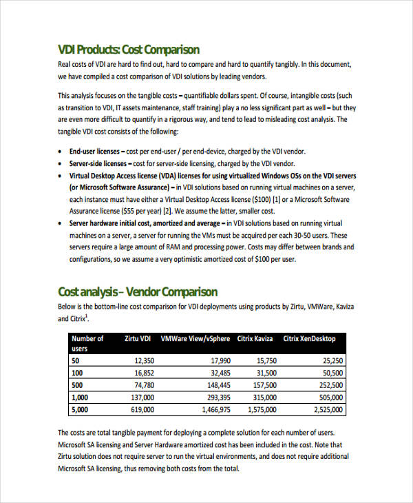 vendor cost analysis
