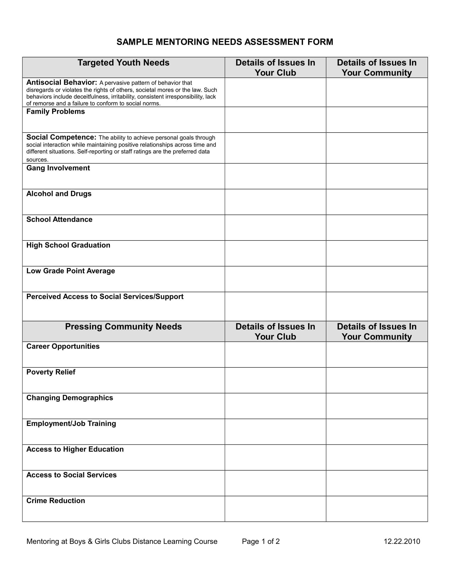 sample mentoring needs assessment form 1
