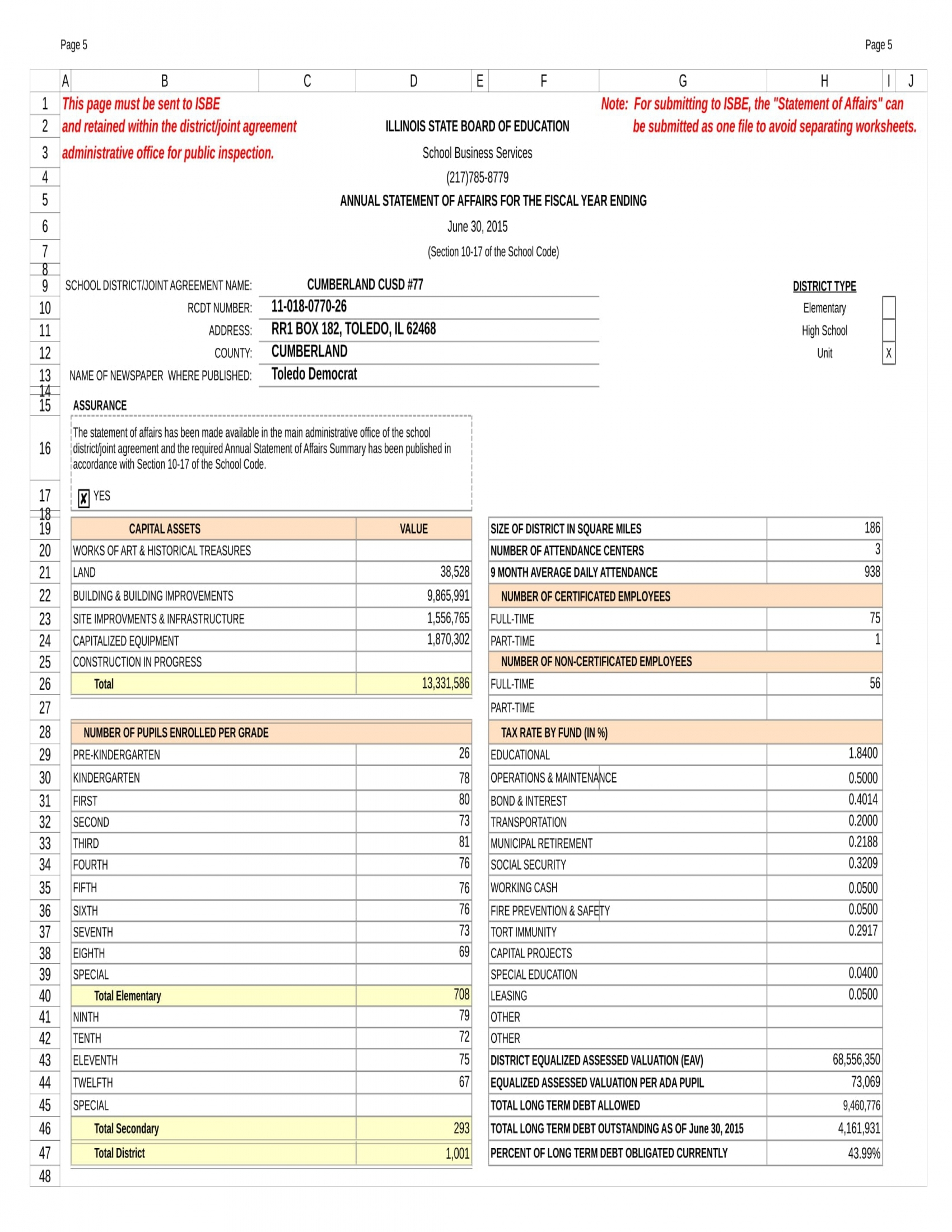 annual statement of affairs form