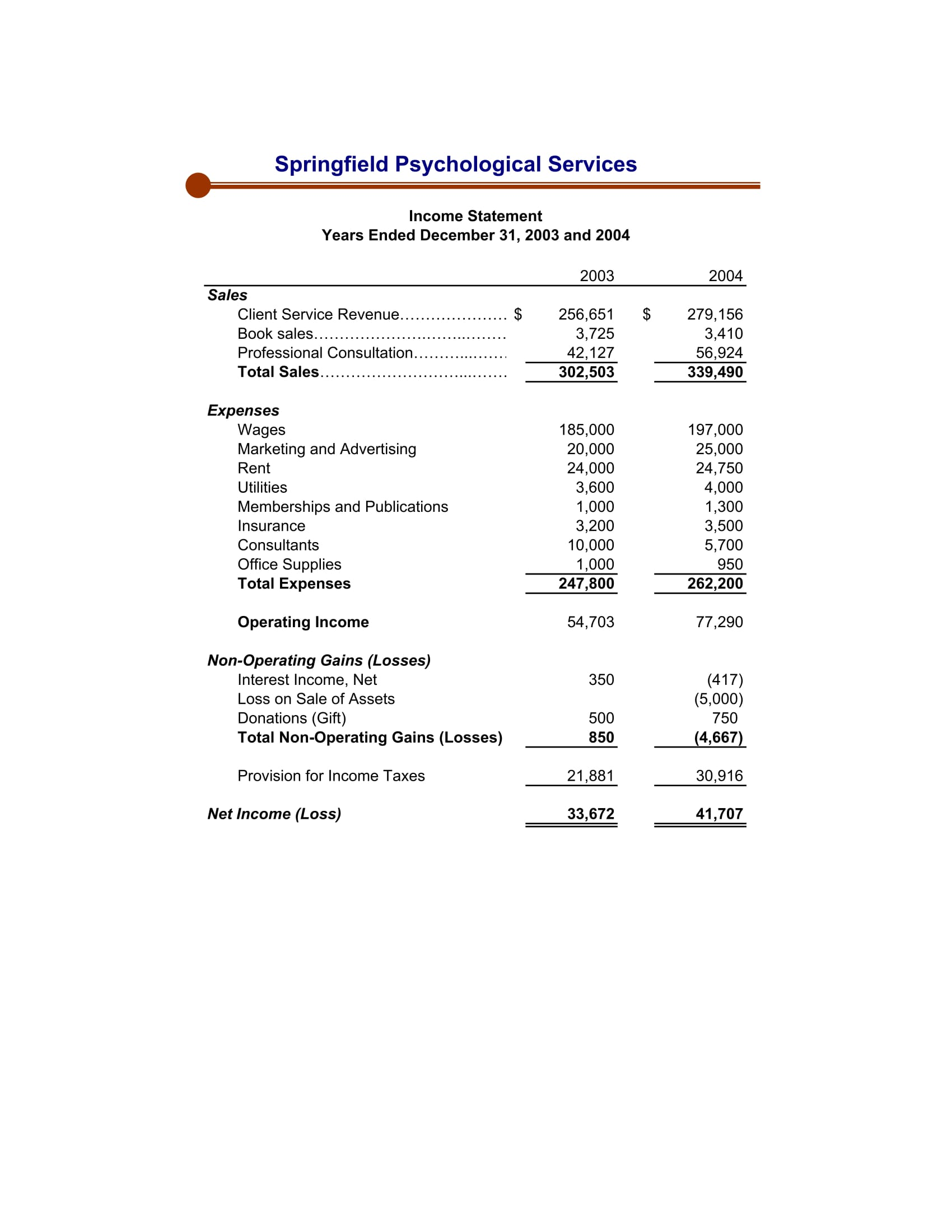 services income statement form sample 1