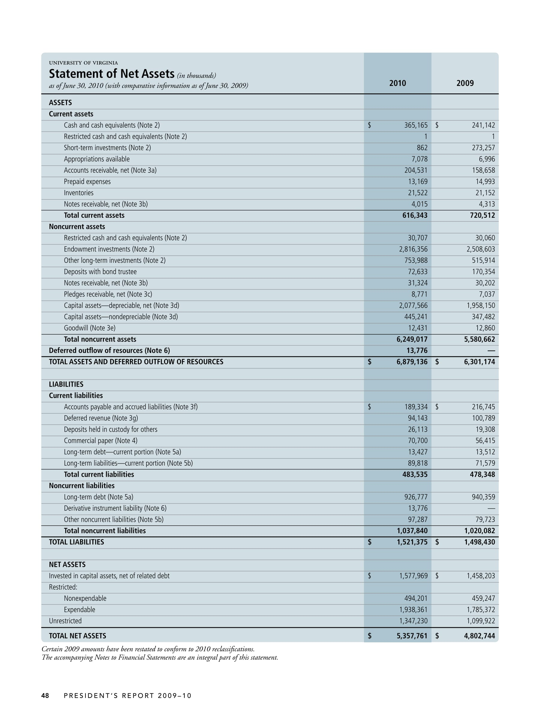 13 wealth statement forms free word pdf format download statement of net assets form falaconquin