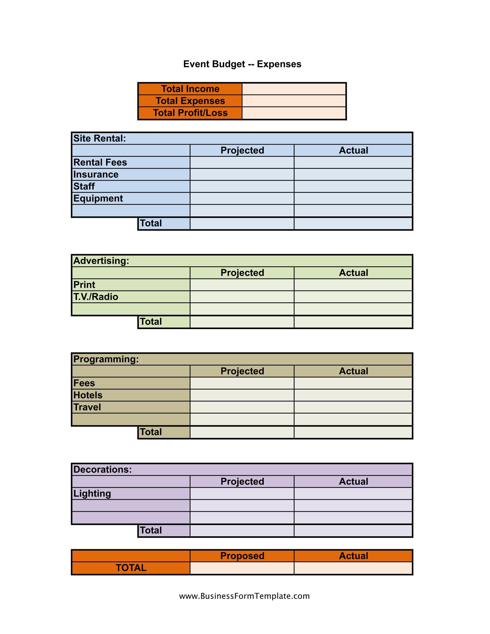 event budget expense report form 1