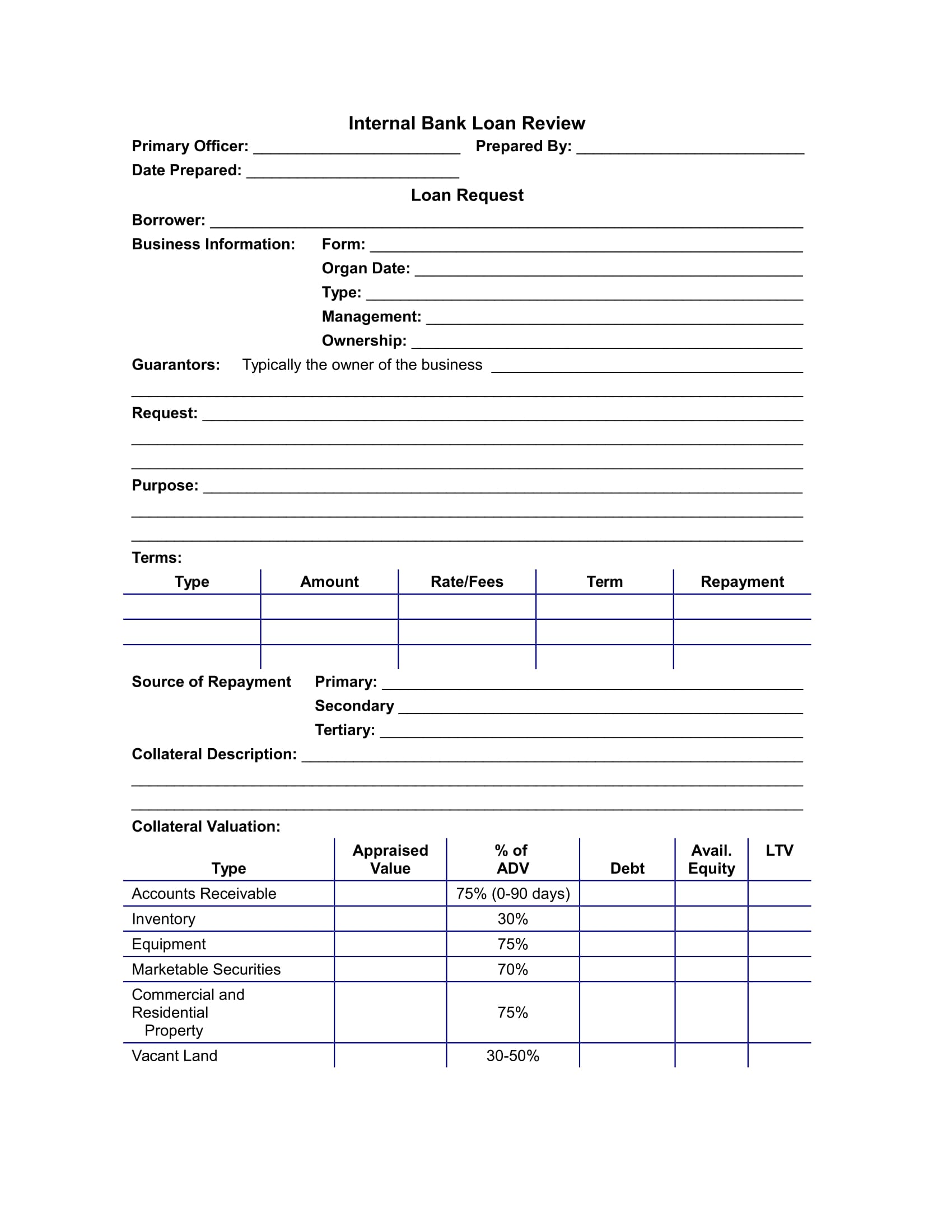 bank loan application request review form 1