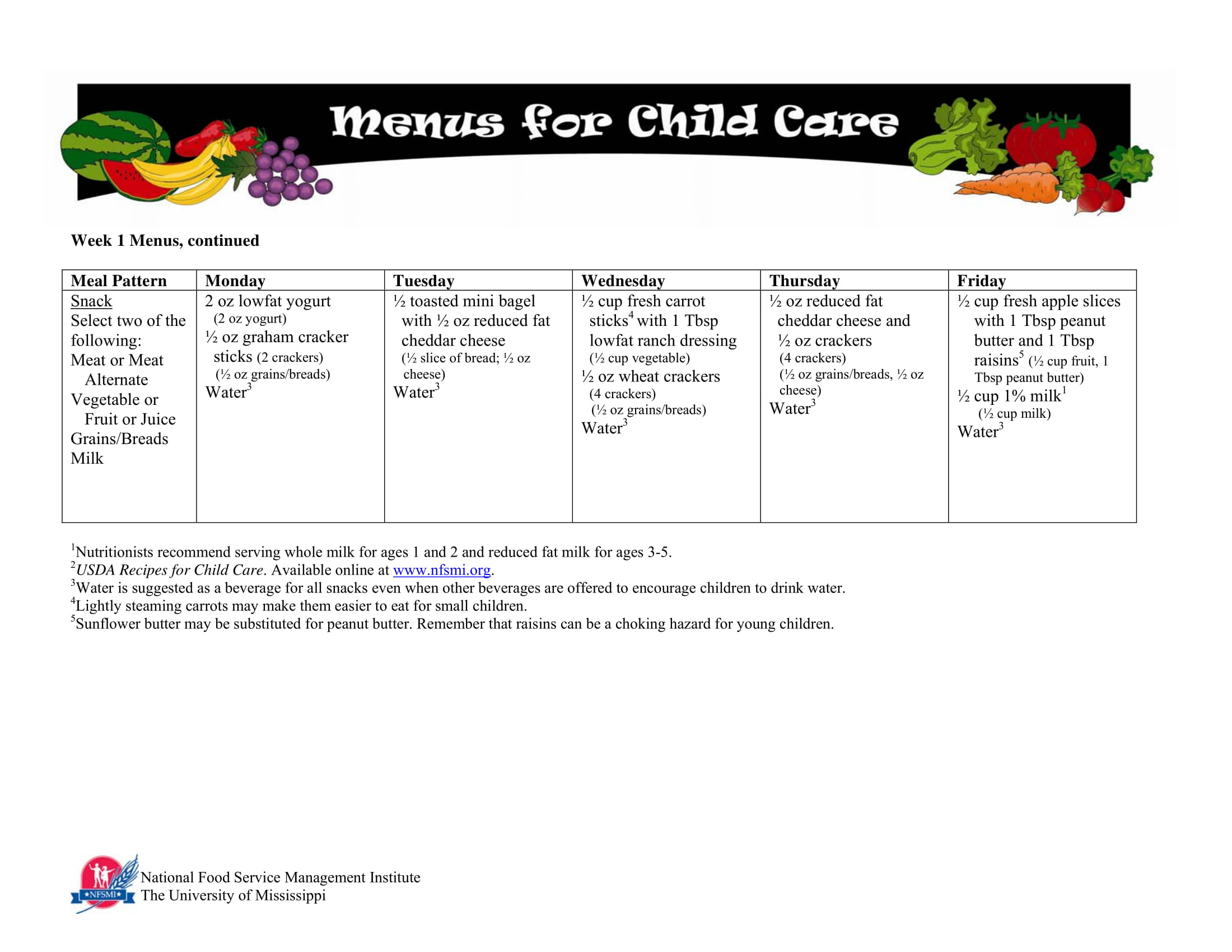 daycare monthly menu form 04