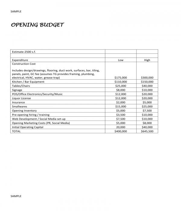 restaurant budget plan sample