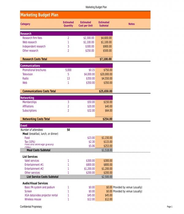 free 4  restaurant budget form samples in pdf